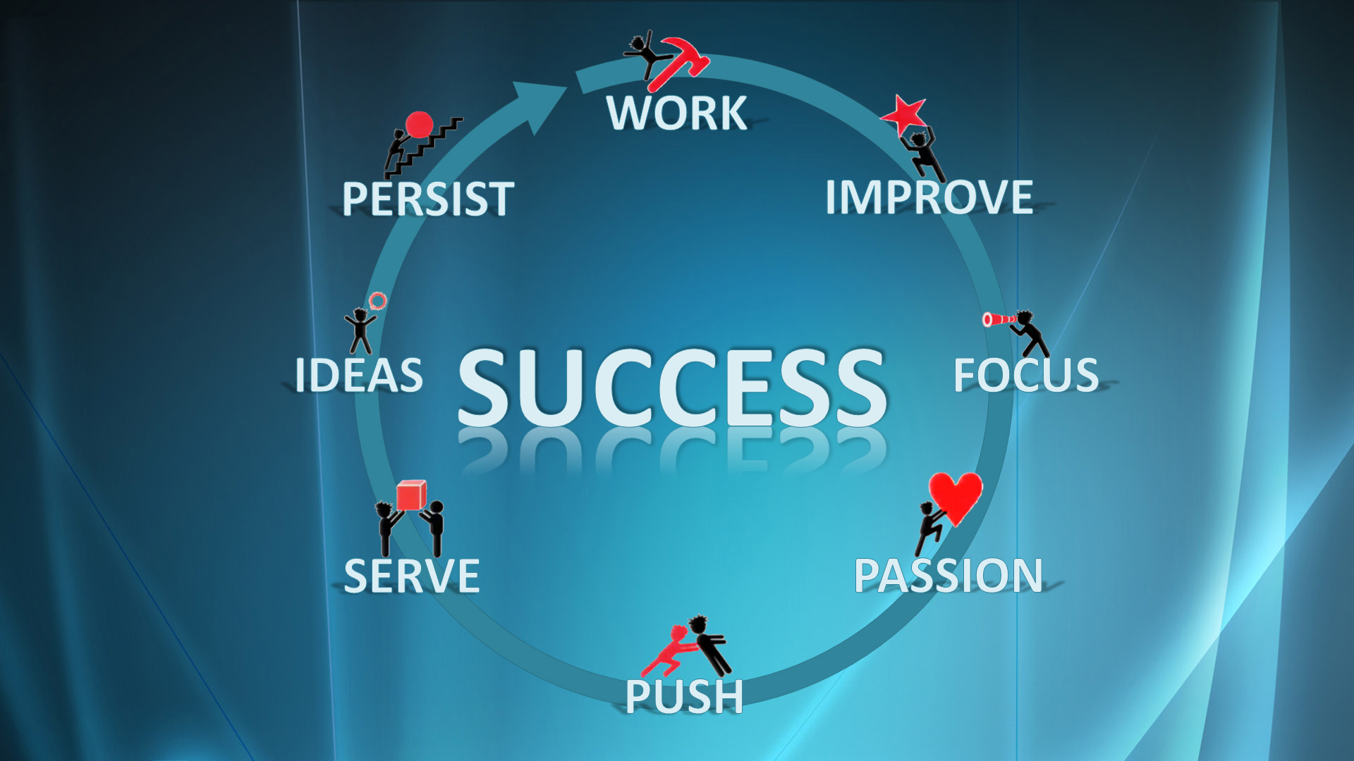 success wallpapers widescreen-#3